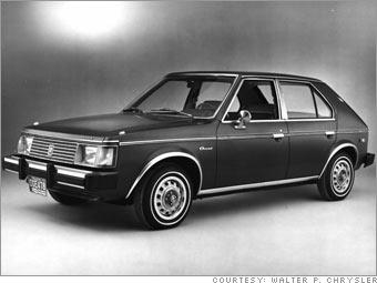 Dodge Omni Parts | Wheels